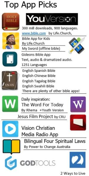 Top Bible App Picks 7Feb18